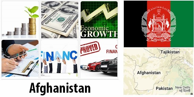 Economical Facts of Afghanistan