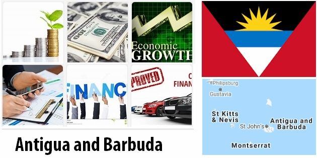 Economical Facts of Antigua and Barbuda