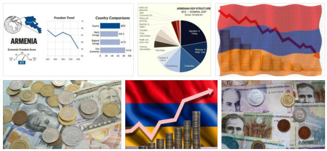 Armenia Economical Facts