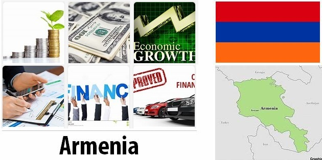 Economical Facts of Armenia