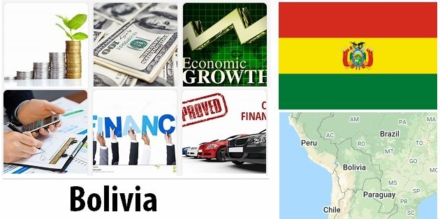 Economical Facts of Bolivia