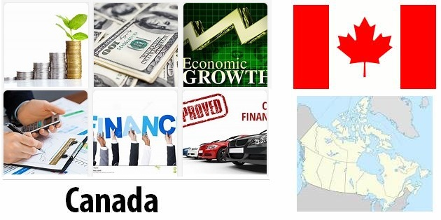 Economical Facts of Canada