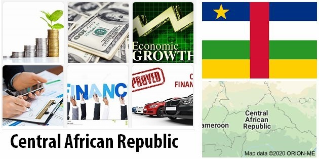Economical Facts of Central African Republic