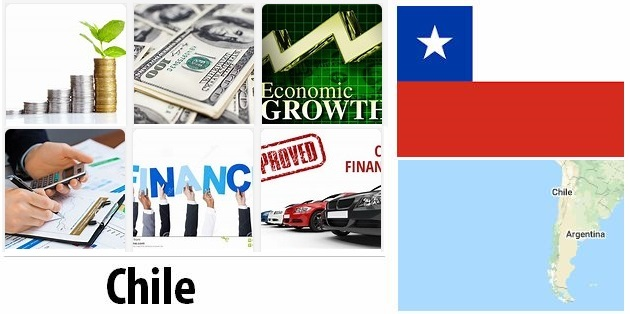 Economical Facts of Chile