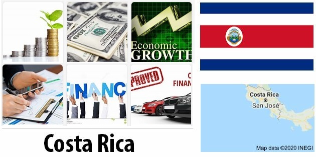 Economical Facts of Costa Rica