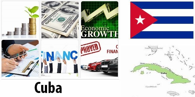 Economical Facts of Cuba