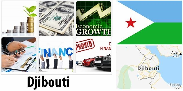 Economical Facts of Djibouti