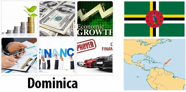 Economical Facts of Dominica