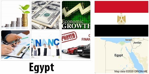 Economical Facts of Egypt