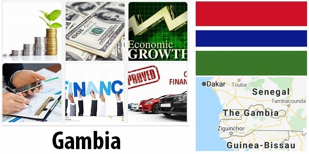 Economical Facts of Gambia