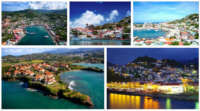 Grenada Economical Facts