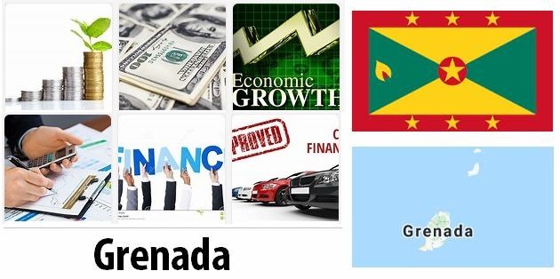 Economical Facts of Grenada