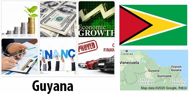 Economical Facts of Guyana