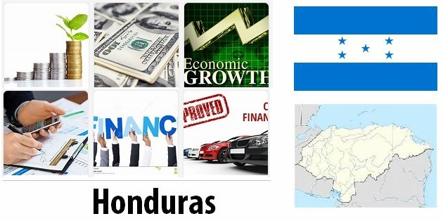 Economical Facts of Honduras