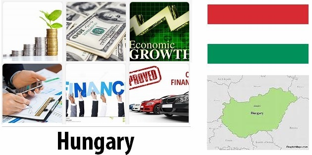 Economical Facts of Hungary