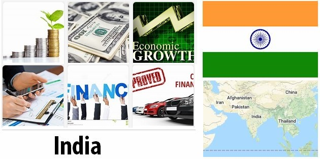 Economical Facts of India