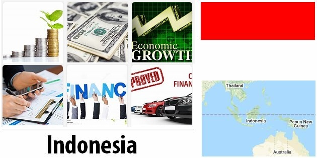 Economical Facts of Indonesia