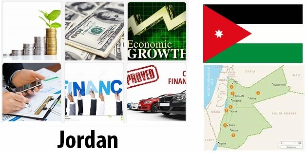 Economical Facts of Jordan