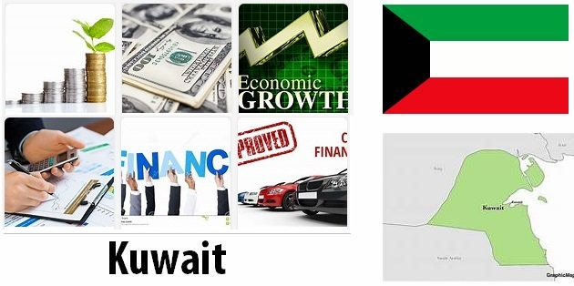 Economical Facts of Kuwait