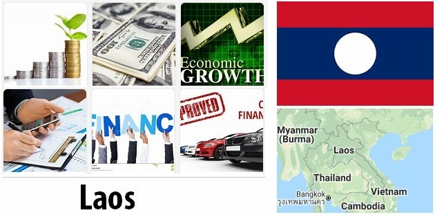 Economical Facts of Laos
