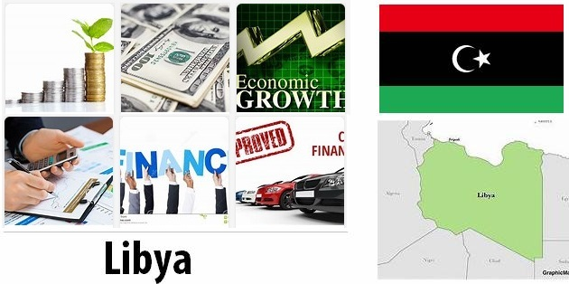Economical Facts of Libya