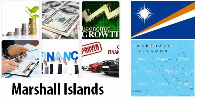 Economical Facts of Marshall Islands