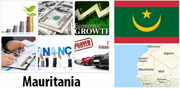Economical Facts of Mauritania