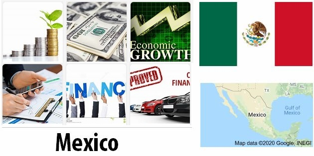 Economical Facts of Mexico