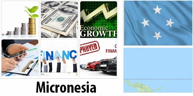 Economical Facts of Micronesia