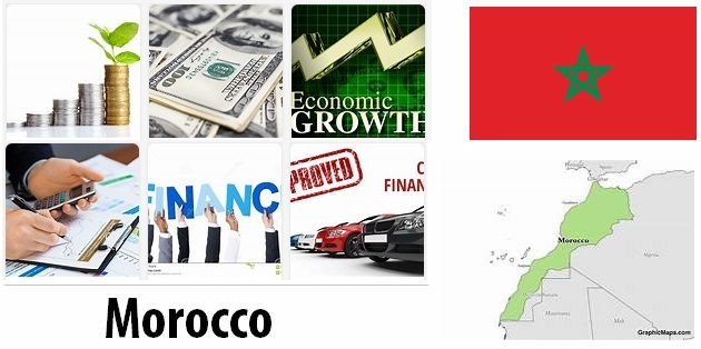Economical Facts of Morocco