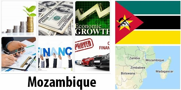 Economical Facts of Mozambique