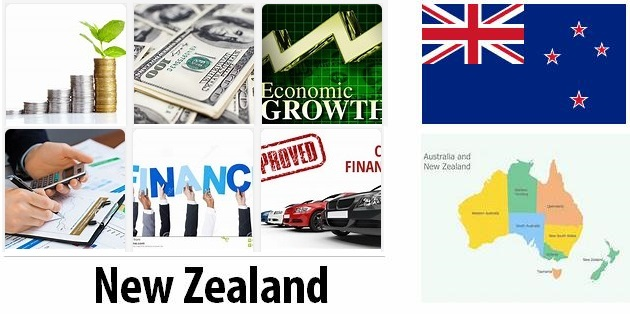 Economical Facts of New Zealand
