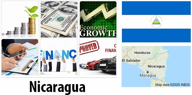 Economical Facts of Nicaragua