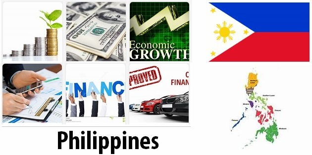 Economical Facts of Philippines