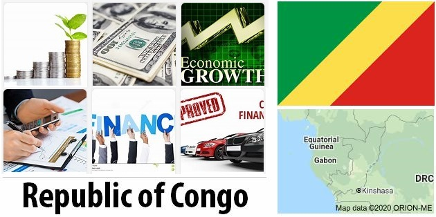 Economical Facts of Republic of Congo