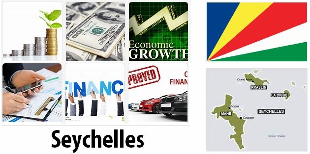 Economical Facts of Seychelles