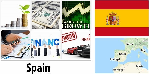 Economical Facts of Spain