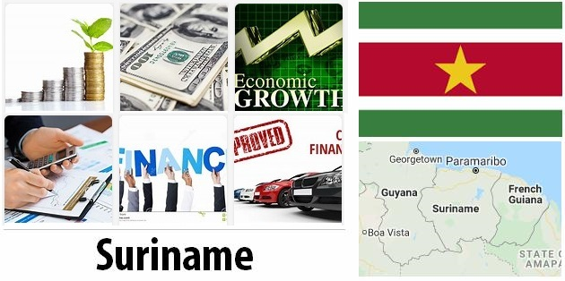 Economical Facts of Suriname