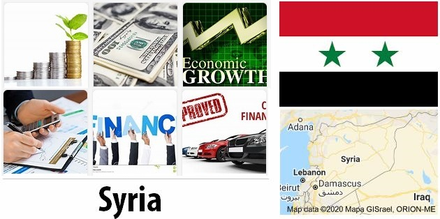 Economical Facts of Syria