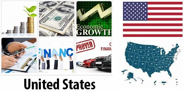 Economical Facts of United States