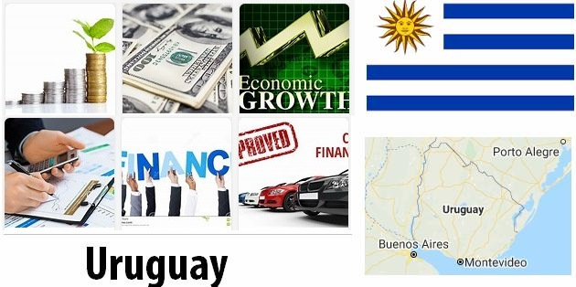 Economical Facts of Uruguay