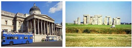 Attractions in England, United Kingdom