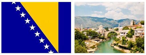 Bosnia and Herzegovina Geography