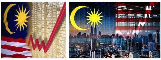 Malaysia Economy