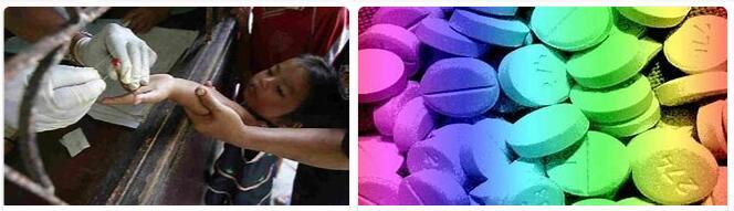 The Global Yoke of Drugs 1